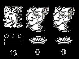 —In 2012 Mayan Calendar rolls into the future